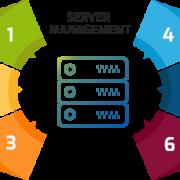 Jasa Installasi dan Konfigurasi Server Palangka Raya